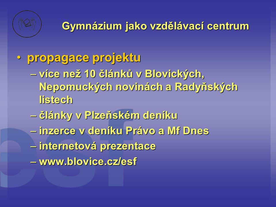 •propagace projektu –více než 10 článků v Blovických, Nepomuckých novinách a Radyňských listech –články v Plzeňském deníku –inzerce v deníku Právo a Mf Dnes –internetová prezentace –www.blovice.cz/esf