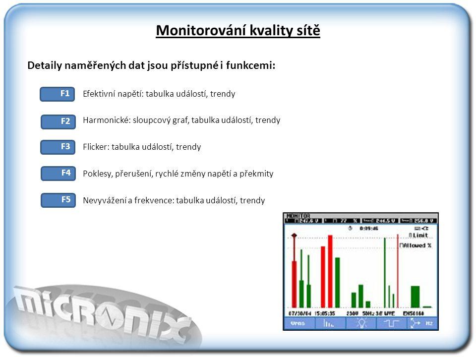 Monitorování kvality sítě Detaily naměřených dat jsou přístupné i funkcemi: Efektivní napětí: tabulka událostí, trendy Harmonické: sloupcový graf, tabulka událostí, trendy Flicker: tabulka událostí, trendy Poklesy, přerušení, rychlé změny napětí a překmity Nevyvážení a frekvence: tabulka událostí, trendy F1 F2 F3 F4 F5