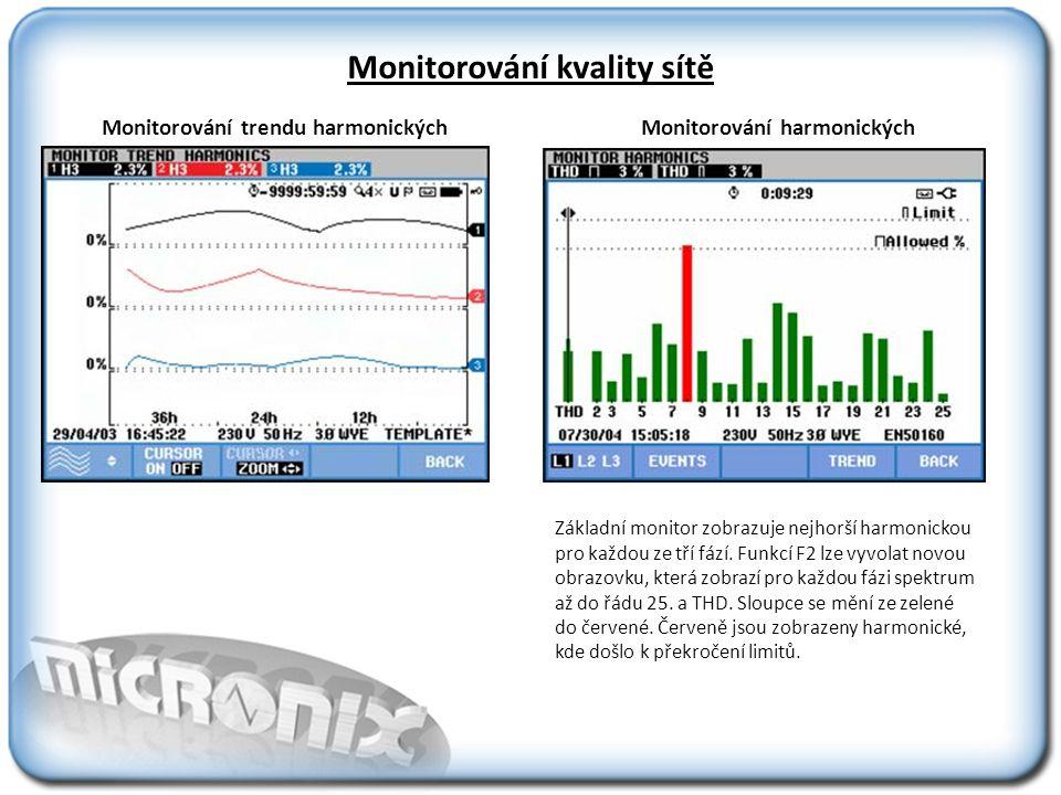 Monitorování kvality sítě Základní monitor zobrazuje nejhorší harmonickou pro každou ze tří fází.