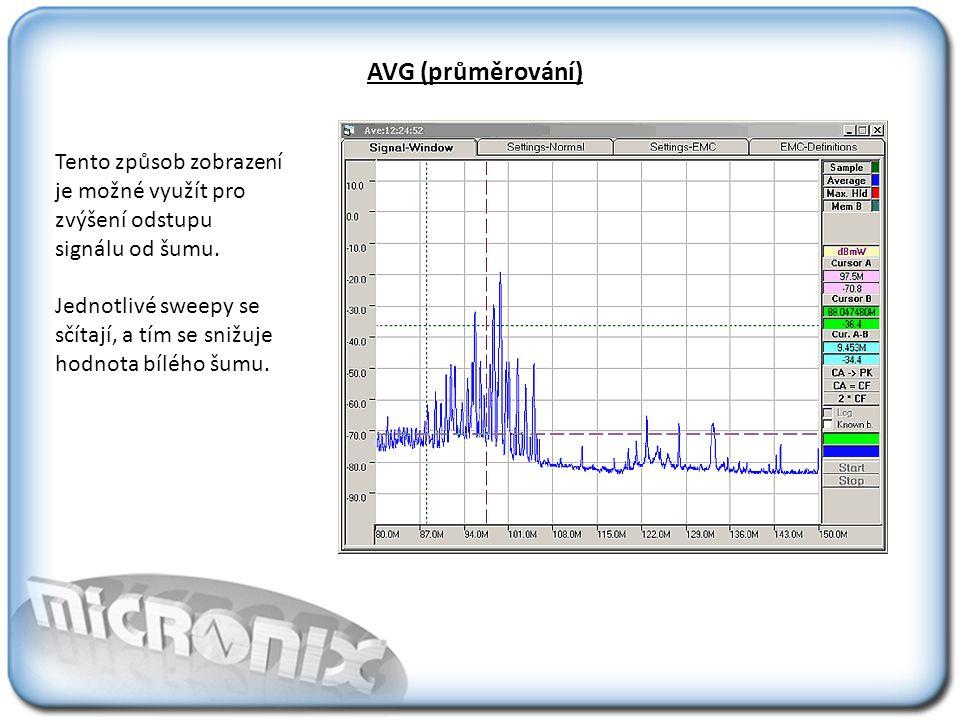 AVG (průměrování) Tento způsob zobrazení je možné využít pro zvýšení odstupu signálu od šumu.