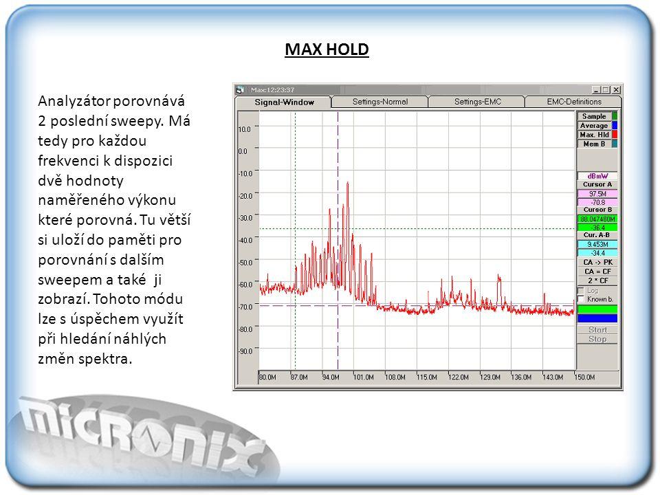 MAX HOLD Analyzátor porovnává 2 poslední sweepy.