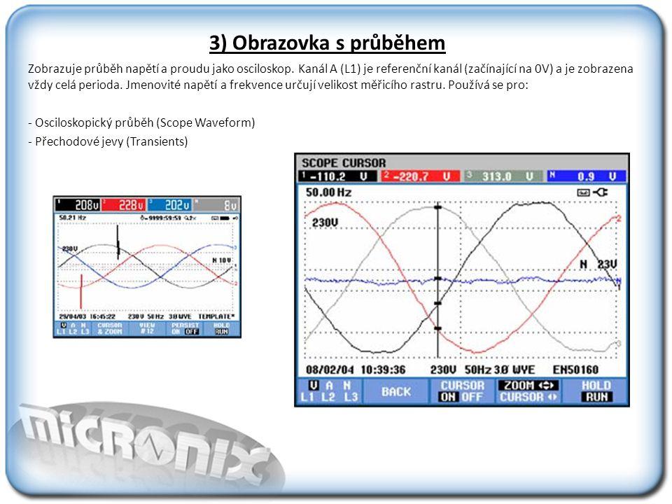 3) Obrazovka s průběhem Zobrazuje průběh napětí a proudu jako osciloskop.