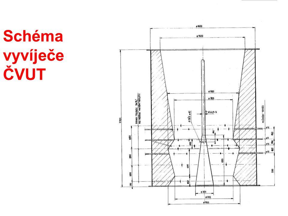 První stacionární energetické aplikace  1993 - Projekt ČVUT v Železničních opravnách Česká Třebová. fakulta strojní, katedra tepelných a jaderných en
