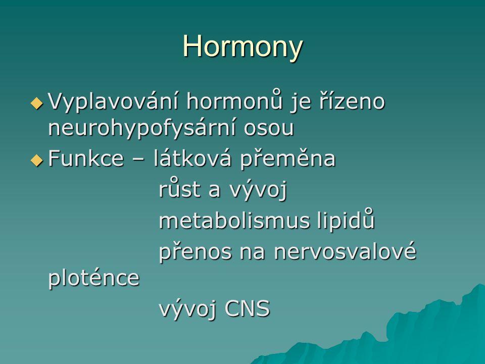 Hormony  Vyplavování hormonů je řízeno neurohypofysární osou  Funkce – látková přeměna růst a vývoj růst a vývoj metabolismus lipidů metabolismus lipidů přenos na nervosvalové ploténce přenos na nervosvalové ploténce vývoj CNS vývoj CNS