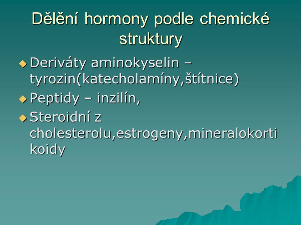 Dělění hormony podle chemické struktury  Deriváty aminokyselin – tyrozin(katecholamíny,štítnice)  Peptidy – inzilín,  Steroidní z cholesterolu,estrogeny,mineralokorti koidy