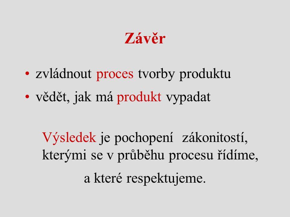 Závěr •zvládnout proces tvorby produktu •vědět, jak má produkt vypadat Výsledek je pochopení zákonitostí, kterými se v průběhu procesu řídíme, a které