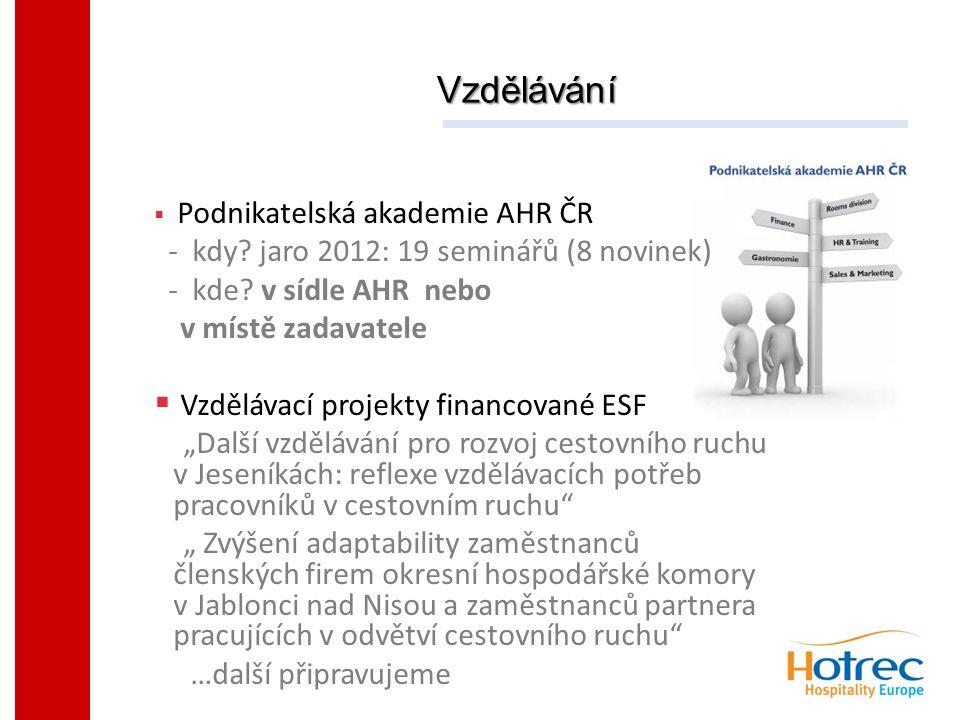 Vzdělávání Vzdělávání  Podnikatelská akademie AHR ČR - kdy.