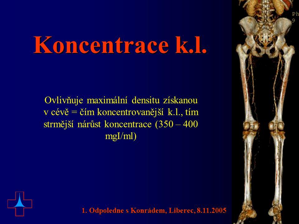 Koncentrace k.l. Ovlivňuje maximální densitu získanou v cévě = čím koncentrovanější k.l., tím strmější nárůst koncentrace (350 – 400 mgI/ml) 1. Odpole