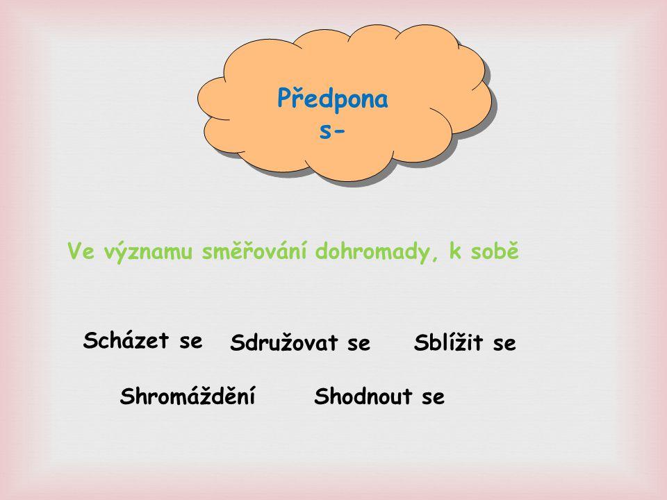 Předpona s- Předpona s- V ustálených slovech –zapamatuj si !!!!!!.