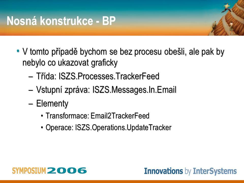 Nosná konstrukce - BP • V tomto případě bychom se bez procesu obešli, ale pak by nebylo co ukazovat graficky –Třída: ISZS.Processes.TrackerFeed –Vstupní zpráva: ISZS.Messages.In.Email –Elementy •Transformace: Email2TrackerFeed •Operace: ISZS.Operations.UpdateTracker