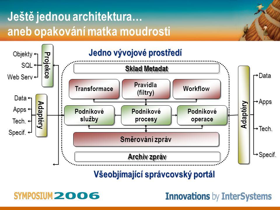 Ještě jednou architektura… aneb opakování matka moudrostiDataApps Tech.
