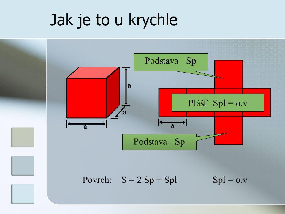 Jak je to u krychle Podstava Sp Plášť Spl = o.v Povrch: S = 2 Sp + SplSpl = o.v