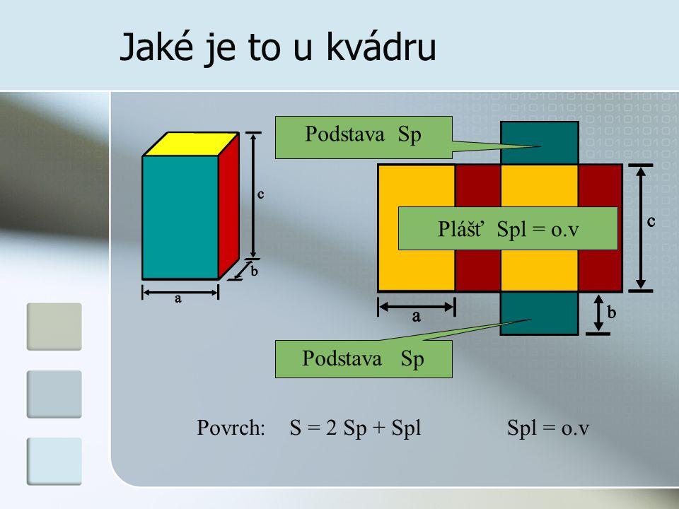 Jaké je to u kvádru Podstava Sp Plášť Spl = o.v Povrch: S = 2 Sp + SplSpl = o.v