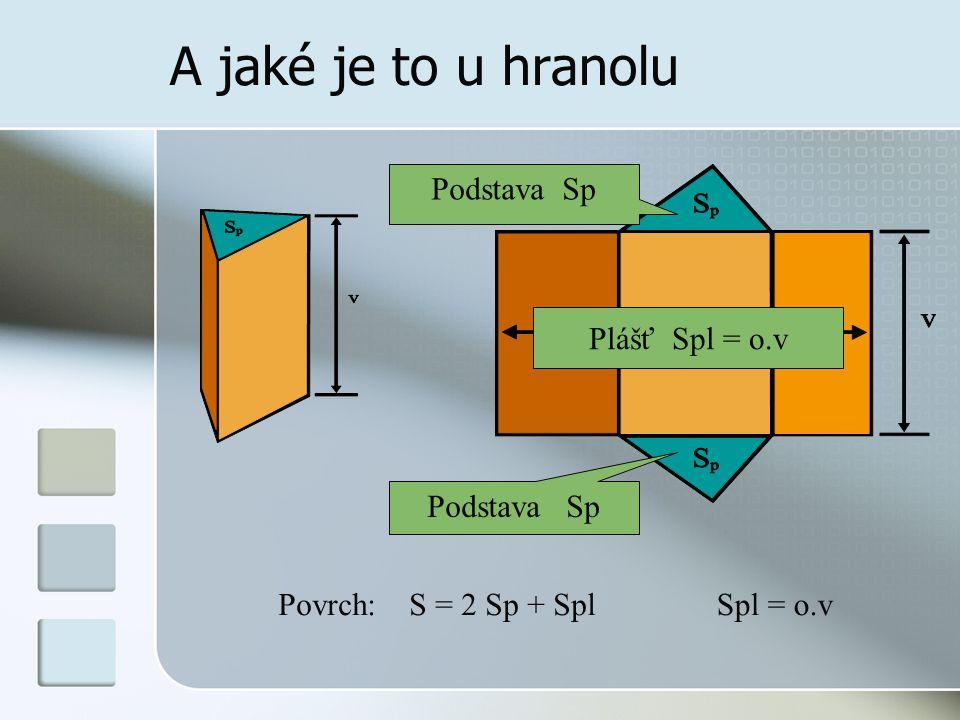 A jaké je to u hranolu Podstava Sp Plášť Spl = o.v Povrch: S = 2 Sp + SplSpl = o.v