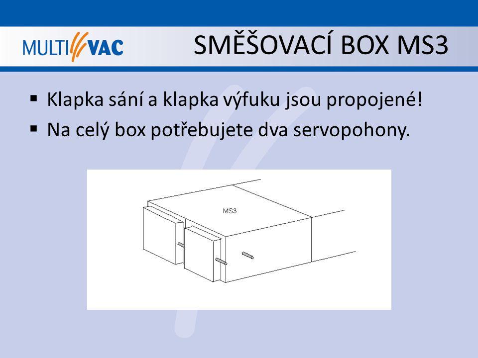  Klapka sání a klapka výfuku jsou propojené!  Na celý box potřebujete dva servopohony. SMĚŠOVACÍ BOX MS3