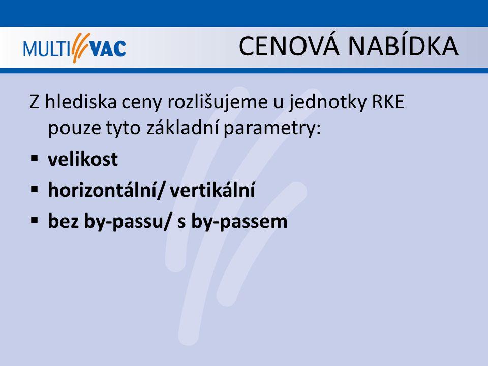 Uvedené ceny jsou ceníkové ceny v Kč bez DPH platné pro Českou republiku k 29.10.2009.