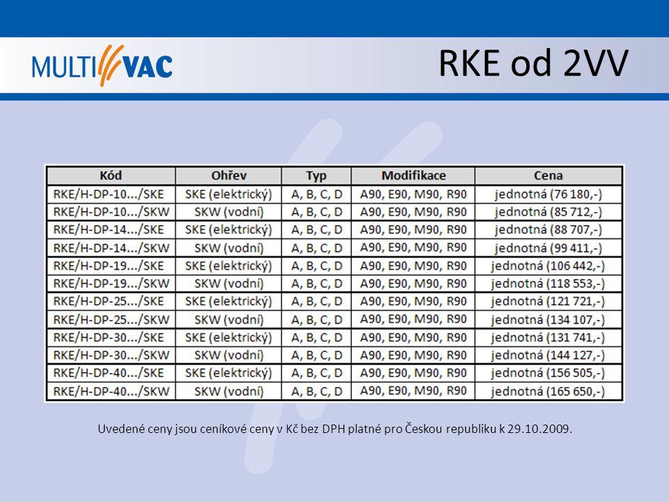RKE - PŘÍSLUŠENSTVÍ  SKRi - klapka sání (obzvláště nutné pro jednotky s vodním ohřívačem a protimrazovou ochranou)  SKRe - klapka výfuku (obzvláště nutné pro jednotky s vodním ohřívačem a protimrazovou ochranou)  LF230 - servopohon na klapky (do nabídky vždy použijte tento typ servopohonu - ostatní typy servopohonů lze nabídnout po konzultaci s technickou podporou!)  PCR - dálkový ovladač s displejem (umí regulovat integrovaný drátkový elektrický ohřívač (SKE), umí regulovat třícestný ventil ZV-3 (SKW) - umí v součinnosti s TEG a klapkami (servopohony LF230) protimrazovou ochranu - obsahuje integrované prostorové teplotní čidlo)  CVU - pouze přepínač otáček (praktické použití pro jednotku bez ohřevu nebo v případě, že si bude zákazník regulovat ohřev sám - např.