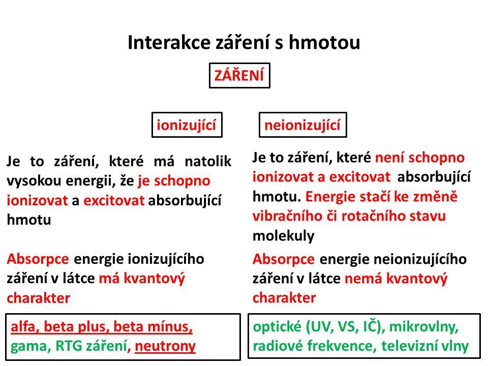Interakce záření s hmotou Je to záření, které není schopno ionizovat a excitovat absorbující hmotu. Energie stačí ke změně vibračního či rotačního sta