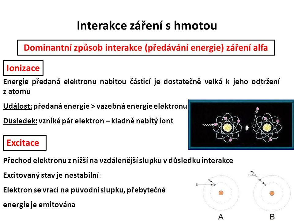 Interakce záření s hmotou Dominantní způsob interakce (předávání energie) záření alfa Energie předaná elektronu nabitou částicí je dostatečně velká k