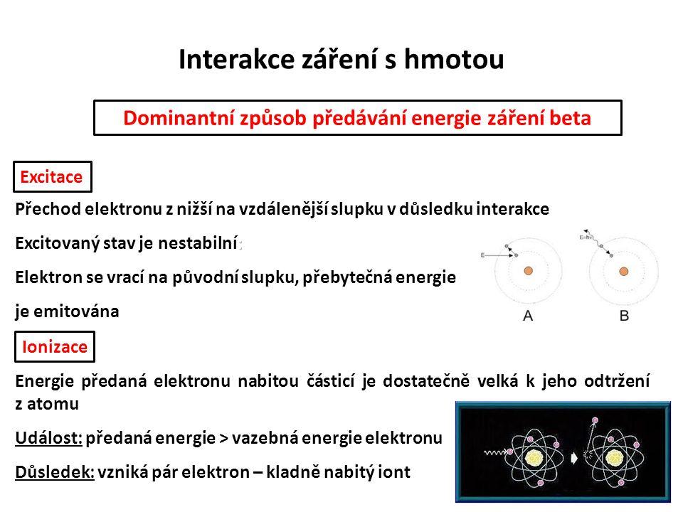 Interakce záření s hmotou Dominantní způsob předávání energie záření beta Energie předaná elektronu nabitou částicí je dostatečně velká k jeho odtržen
