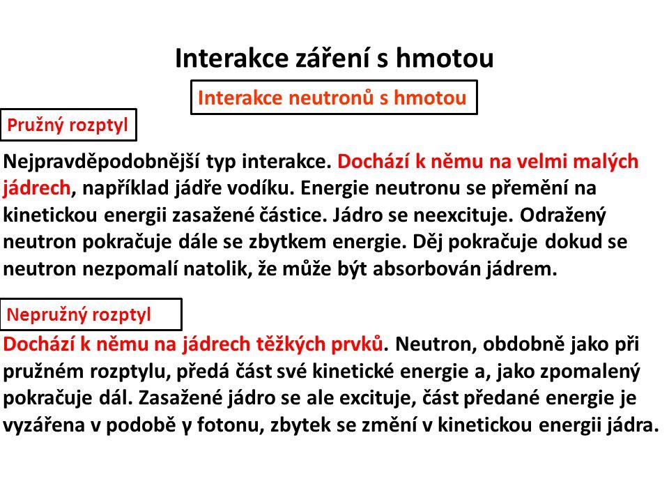 Interakce záření s hmotou Interakce neutronů s hmotou Nejpravděpodobnější typ interakce. Dochází k němu na velmi malých jádrech, například jádře vodík