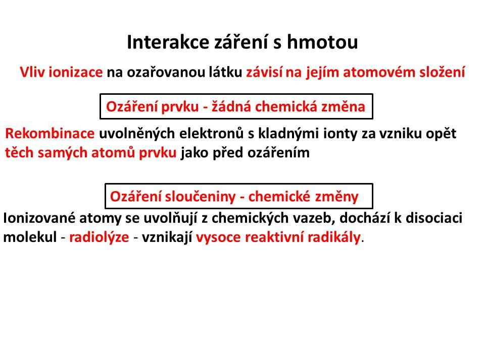 Interakce záření s hmotou Vliv ionizace na ozařovanou látku závisí na jejím atomovém složení Ozáření prvku - žádná chemická změna Ozáření sloučeniny -
