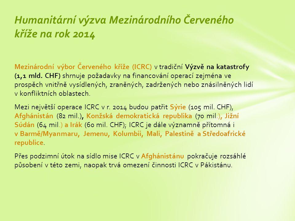 Mezinárodní výbor Červeného kříže (ICRC) v tradiční Výzvě na katastrofy (1,1 mld.