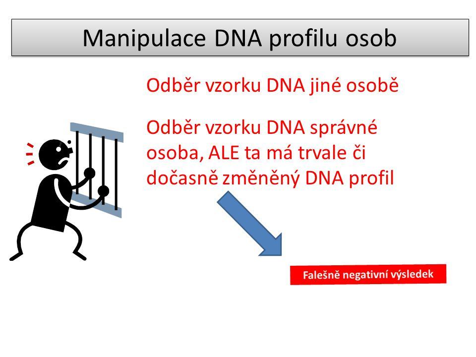 Odběr vzorku DNA jiné osobě Manipulace DNA profilu osob Odběr vzorku DNA správné osoba, ALE ta má trvale či dočasně změněný DNA profil Falešně negativ