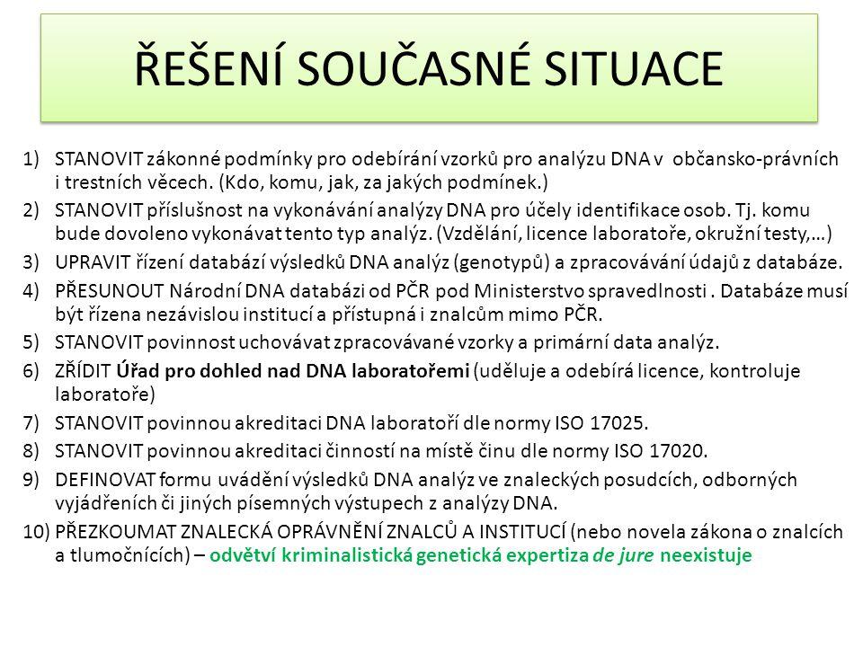 1)STANOVIT zákonné podmínky pro odebírání vzorků pro analýzu DNA v občansko-právních i trestních věcech. (Kdo, komu, jak, za jakých podmínek.) 2)STANO
