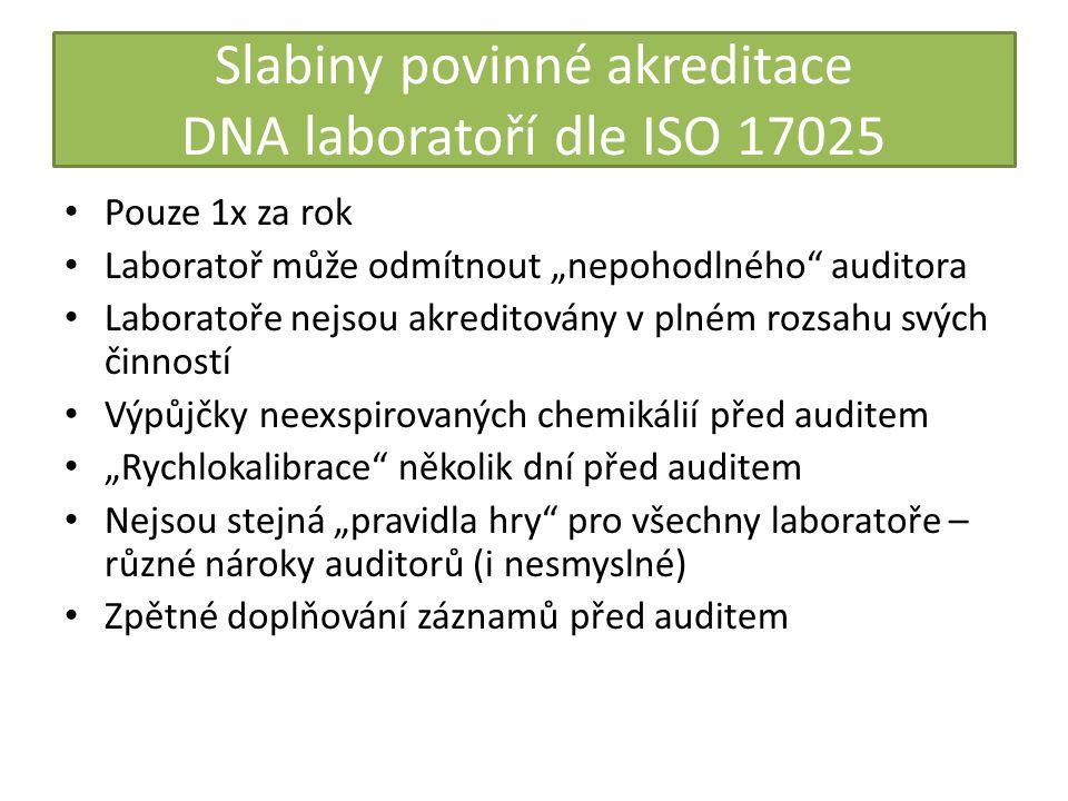 """Slabiny povinné akreditace DNA laboratoří dle ISO 17025 • Pouze 1x za rok • Laboratoř může odmítnout """"nepohodlného"""" auditora • Laboratoře nejsou akred"""