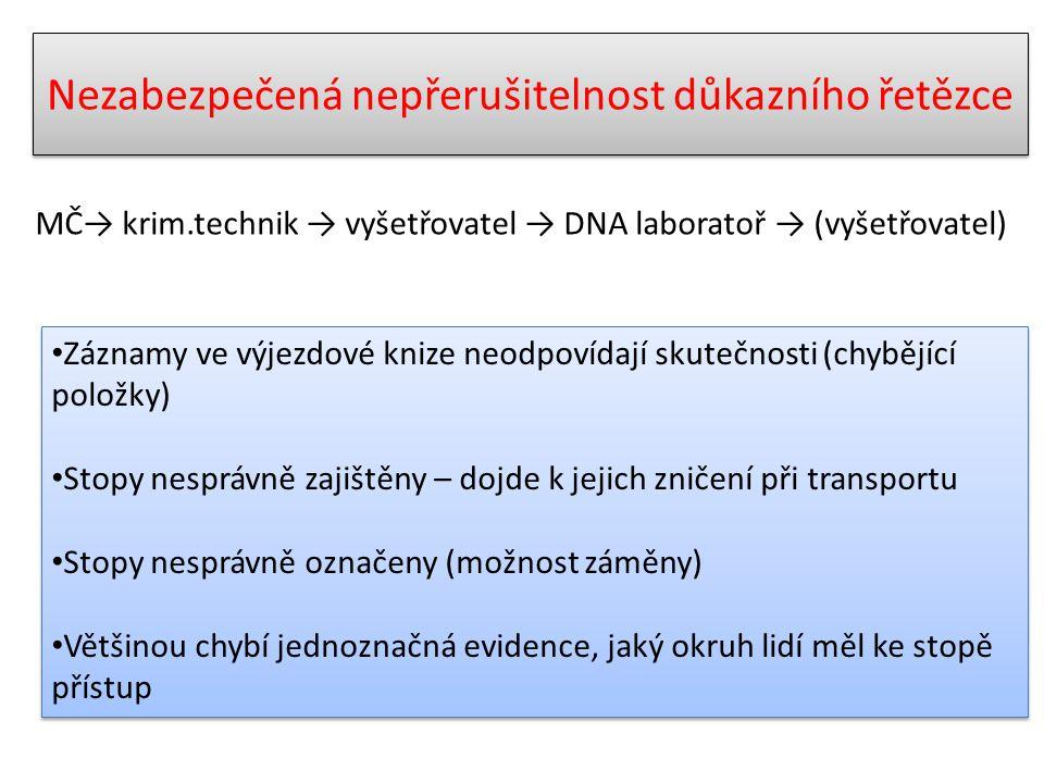 Nezabezpečená nepřerušitelnost důkazního řetězce MČ→ krim.technik → vyšetřovatel → DNA laboratoř → (vyšetřovatel) • Záznamy ve výjezdové knize neodpov