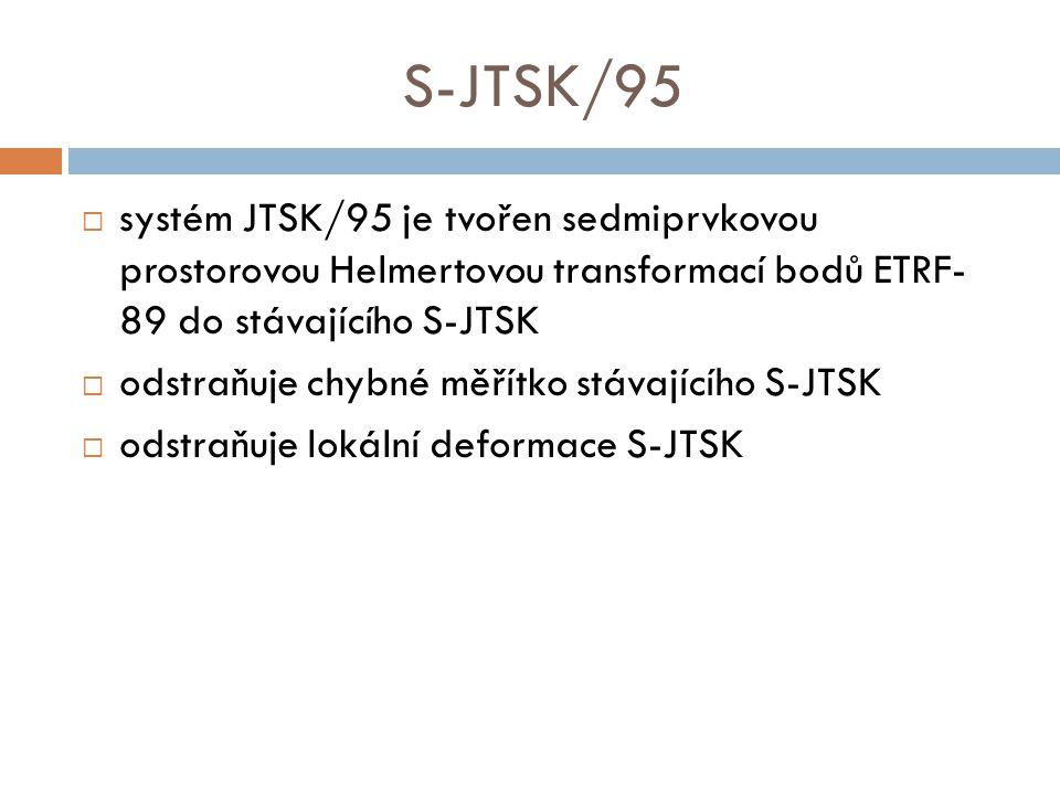 S-JTSK/95  systém JTSK/95 je tvořen sedmiprvkovou prostorovou Helmertovou transformací bodů ETRF- 89 do stávajícího S-JTSK  odstraňuje chybné měřítko stávajícího S-JTSK  odstraňuje lokální deformace S-JTSK