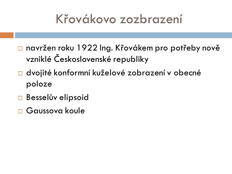 Křovákovo zozbrazení  navržen roku 1922 Ing.