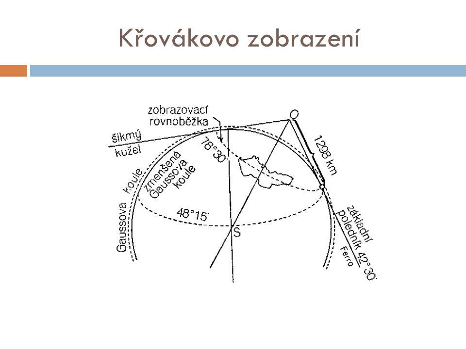 Křovákovo zobrazení