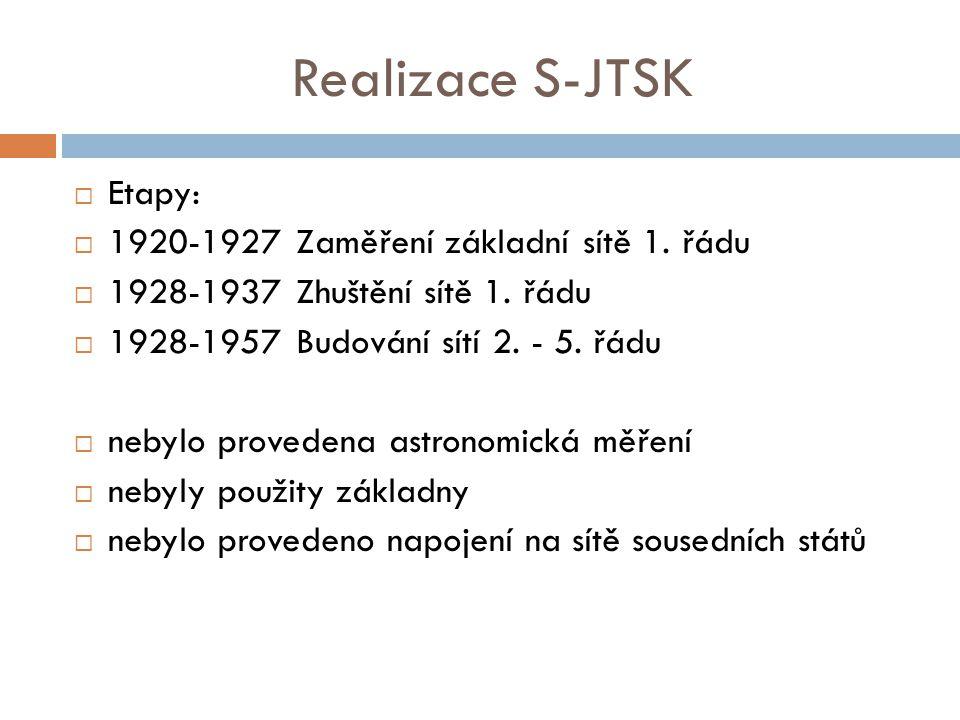 Realizace S-JTSK  Etapy:  1920-1927 Zaměření základní sítě 1.