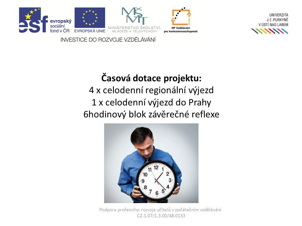 Časová dotace projektu: 4 x celodenní regionální výjezd 1 x celodenní výjezd do Prahy 6hodinový blok závěrečné reflexe Podpora profesního rozvoje učit