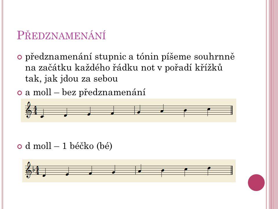 P ŘEDZNAMENÁNÍ předznamenání stupnic a tónin píšeme souhrnně na začátku každého řádku not v pořadí křížků tak, jak jdou za sebou a moll – bez předznamenání d moll – 1 béčko (bé)