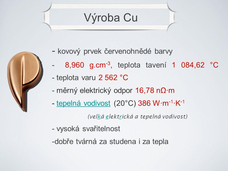Výroba Cu - kovový prvek červenohnědé barvy - 8,960 g.cm -3, teplota tavení 1 084,62 °C - teplota varu 2 562 °C - měrný elektrický odpor 16,78 nΩ·m -