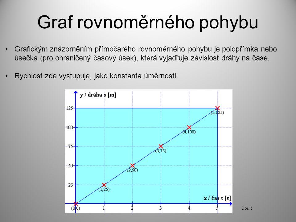 Graf rovnoměrného pohybu •Grafickým znázorněním přímočarého rovnoměrného pohybu je polopřímka nebo úsečka (pro ohraničený časový úsek), která vyjadřuj