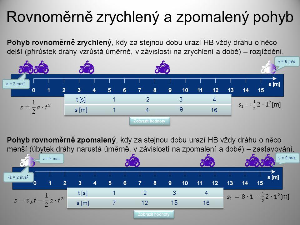 Rovnoměrně zrychlený a zpomalený pohyb Pohyb rovnoměrně zpomalený, kdy za stejnou dobu urazí HB vždy dráhu o něco menší (úbytek dráhy narůstá úměrně,