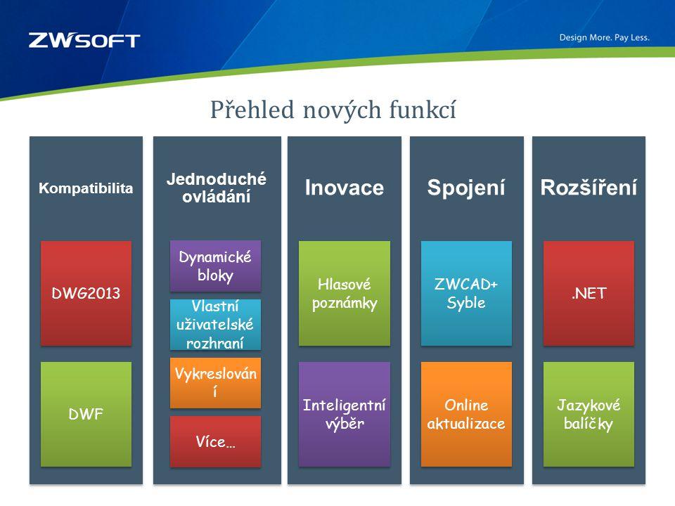 Přehled nových funkcí Kompatibilita DWG2013 DWF Jednoduché ovládání Dynamické bloky Vlastní uživatelské rozhraní Vykreslován í Více… Inovace Hlasové poznámky Inteligentní výběr Spojení ZWCAD+ Syble Online aktualizace Rozšíření.NET Jazykové balíčky