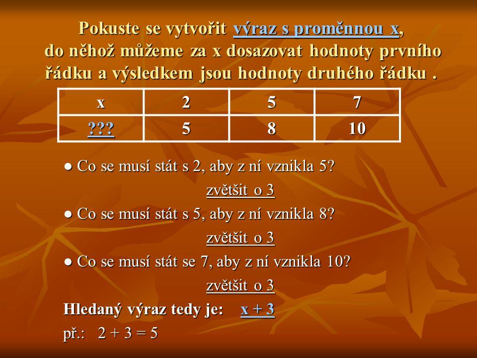 Pokuste se vytvořit výraz s proměnnou x, do něhož můžeme za x dosazovat hodnoty prvního řádku a výsledkem jsou hodnoty druhého řádku. ● Co se musí stá