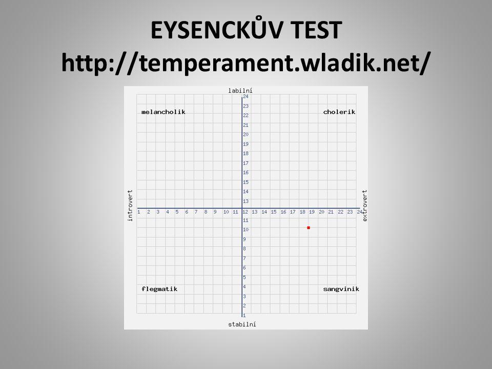 EYSENCKŮV TEST http://temperament.wladik.net/