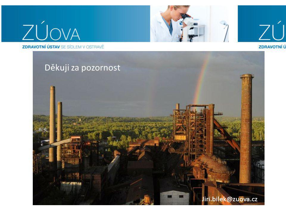 Děkuji za pozornost Jiri.bilek@zuova.cz