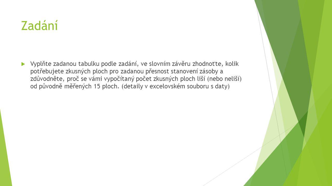 Zadání  Vyplňte zadanou tabulku podle zadání, ve slovním závěru zhodnoťte, kolik potřebujete zkusných ploch pro zadanou přesnost stanovení zásoby a z