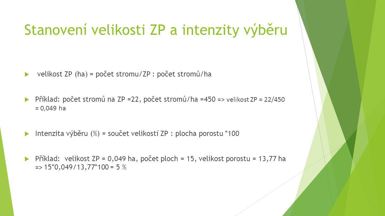 Stanovení velikosti ZP a intenzity výběru  velikost ZP (ha) = počet stromu/ZP : počet stromů/ha  Příklad: počet stromů na ZP =22, počet stromů/ha =450 => velikost ZP = 22/450 = 0,049 ha  Intenzita výběru (%) = součet velikostí ZP : plocha porostu *100  Příklad: velikost ZP = 0,049 ha, počet ploch = 15, velikost porostu = 13,77 ha => 15*0,049/13,77*100 = 5 %