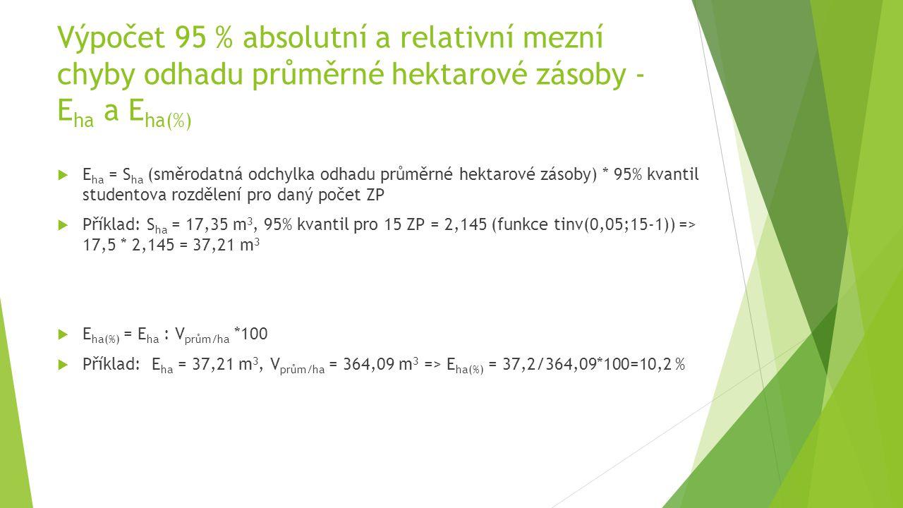 Výpočet 95 % absolutní a relativní mezní chyby odhadu průměrné hektarové zásoby - E ha a E ha(%)  E ha = S ha (směrodatná odchylka odhadu průměrné hektarové zásoby) * 95% kvantil studentova rozdělení pro daný počet ZP  Příklad: S ha = 17,35 m 3, 95% kvantil pro 15 ZP = 2,145 (funkce tinv(0,05;15-1)) => 17,5 * 2,145 = 37,21 m 3  E ha(%) = E ha : V prům/ha *100  Příklad: E ha = 37,21 m 3, V prům/ha = 364,09 m 3 => E ha(%) = 37,2/364,09*100=10,2 %