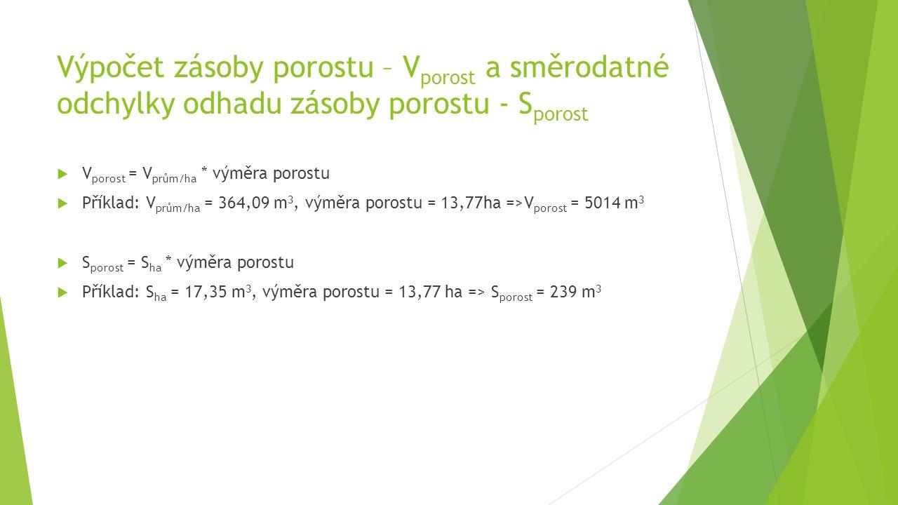 Výpočet zásoby porostu – V porost a směrodatné odchylky odhadu zásoby porostu - S porost  V porost = V prům/ha * výměra porostu  Příklad: V prům/ha = 364,09 m 3, výměra porostu = 13,77ha =>V porost = 5014 m 3  S porost = S ha * výměra porostu  Příklad: S ha = 17,35 m 3, výměra porostu = 13,77 ha => S porost = 239 m 3