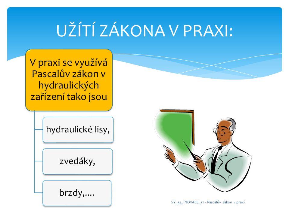 UŽÍTÍ ZÁKONA V PRAXI: V praxi se využívá Pascalův zákon v hydraulických zařízení tako jsou hydraulické lisy,zvedáky,brzdy,.... VY_32_INOVACE_17 - Pasc