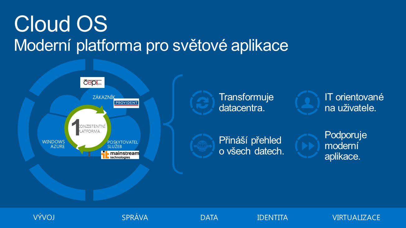 Transformuje datacentra. Přináší přehled o všech datech. IT orientované na uživatele. Podporuje moderní aplikace. 1 KONZISTENTNÍ PLATFORMA